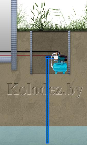 Схема подключения автоматической насосной станции Колодец абиссинский.